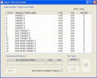 S-1401 Multi-Readout Software