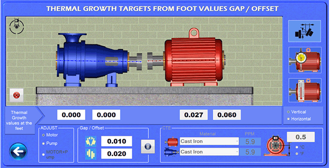 Thermal Growth Targets From Foot Values Gap / Offset