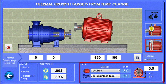 Thermal Growth Targets From Temp Change