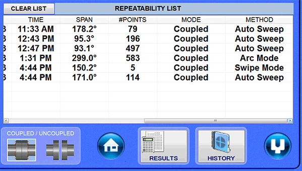 Couple6 Repeatability List
